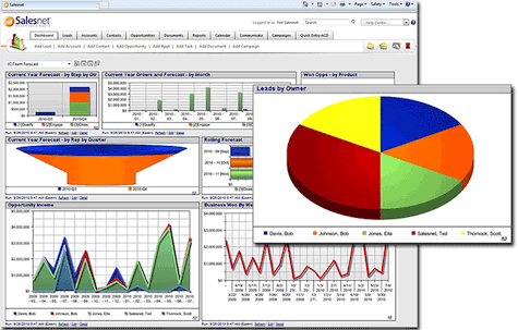 real estate crm dashboard